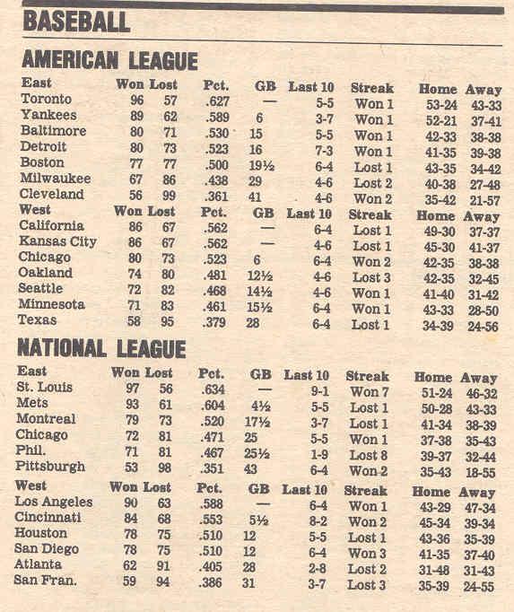 Mlb On Yahoo Sports News Scores Standings Rumors .html ...